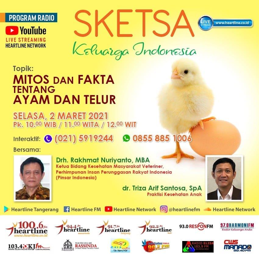 Mitos dan Fakta tentang Ayam dan Telur